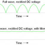 ripple - unfiltered vs filtered